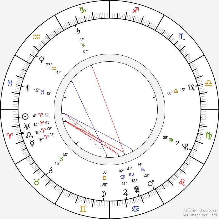 Mircea George Cornea - Birth horoscope chart