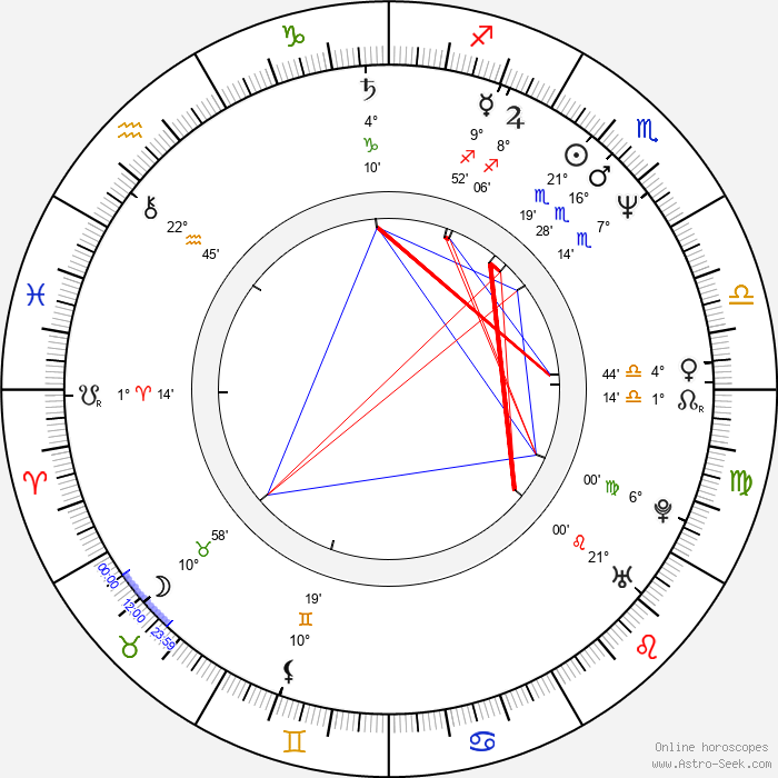 Mireille Perrier - Birth horoscope chart