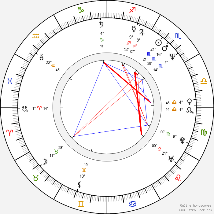 Mireille Perrier - Birth horoscope chart