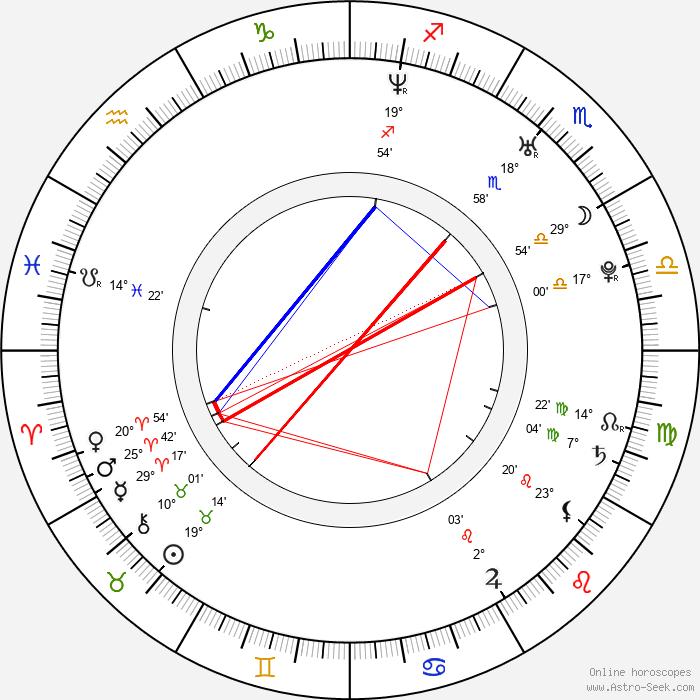 Miriam Krause - Birth horoscope chart