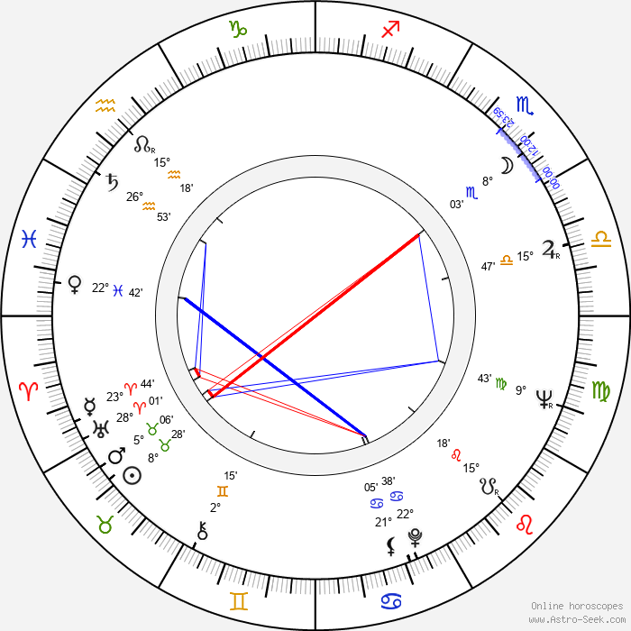 Mirja Traat - Birth horoscope chart