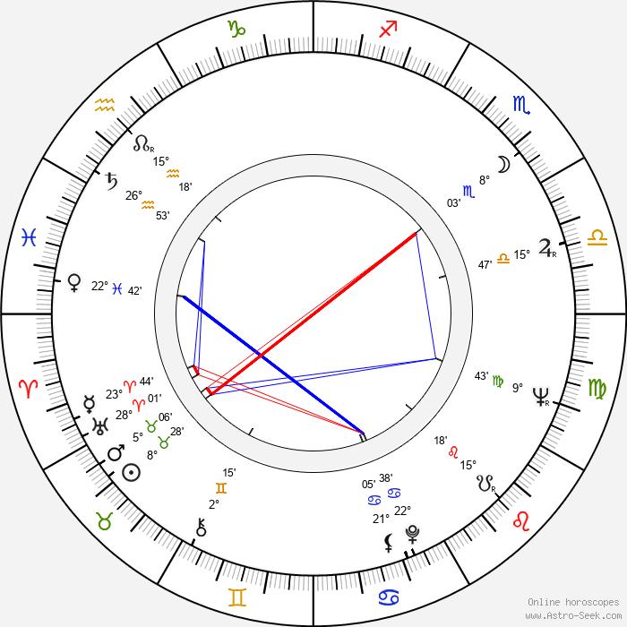 Mirja Traat - Birth horoscope chart