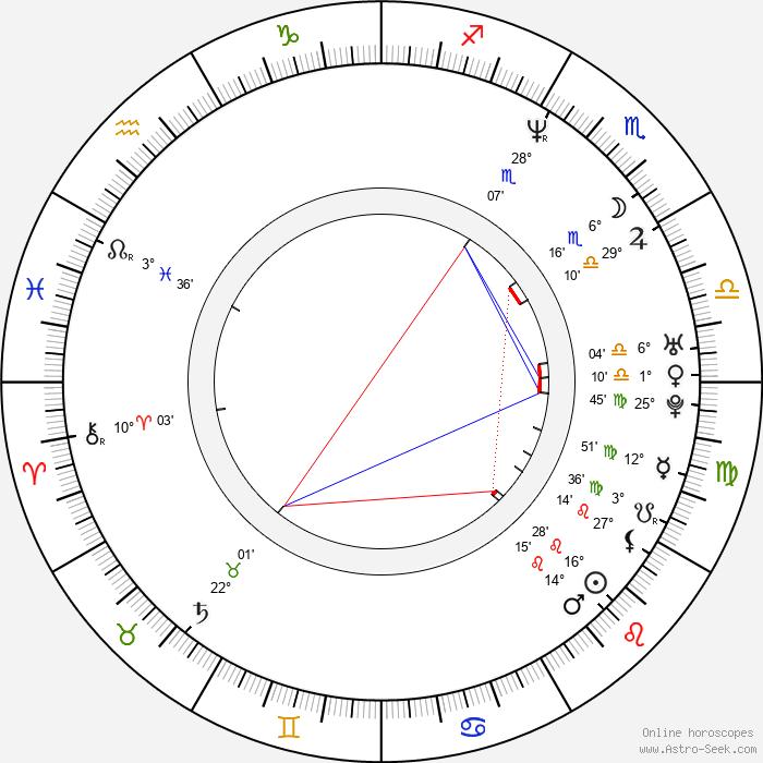 Mirjam Unger - Birth horoscope chart