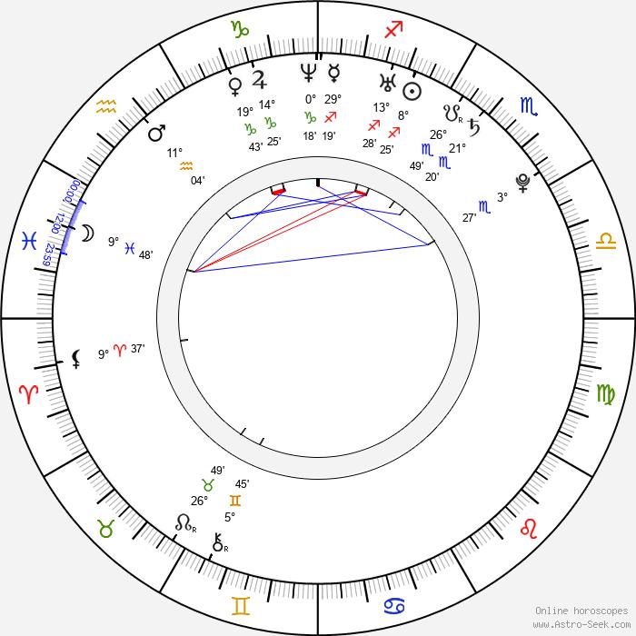 Miroslav Verner - Birth horoscope chart