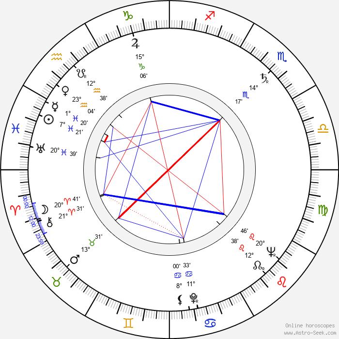Miroslava Stern - Birth horoscope chart
