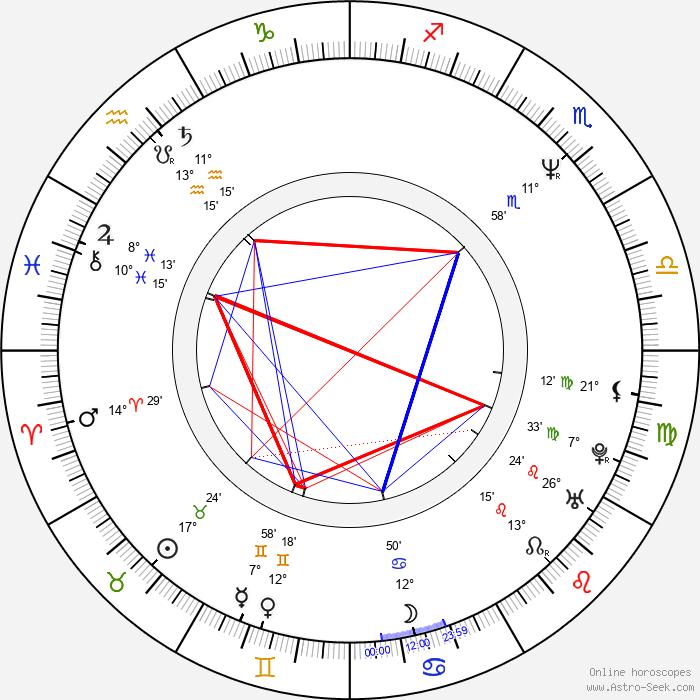 Miroslaw Neinert - Birth horoscope chart