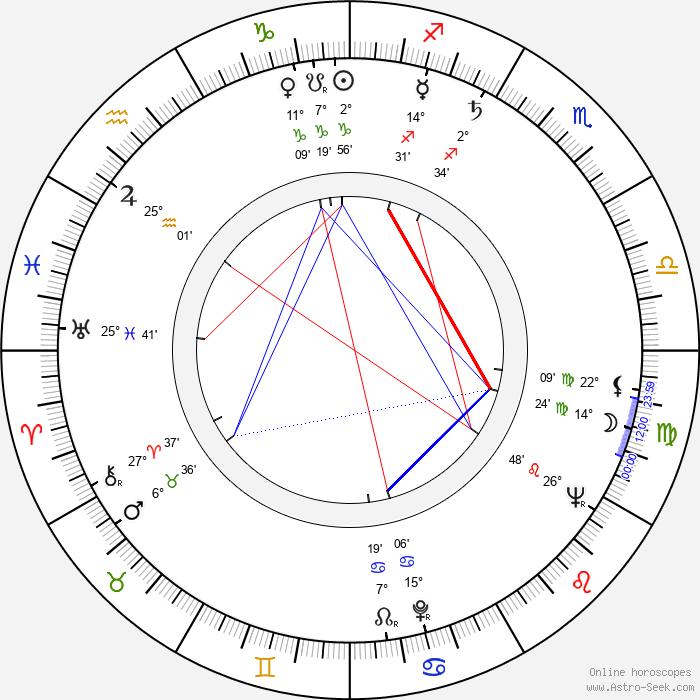 Miroslaw Szonert - Birth horoscope chart