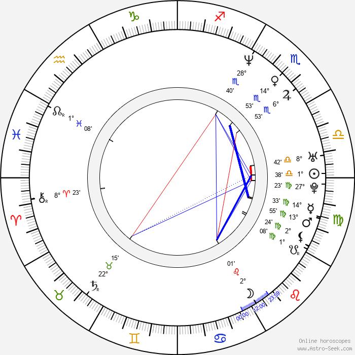 Misa Shimizu - Birth horoscope chart