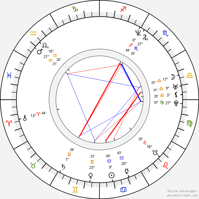 Misdemeanor - Birth horoscope chart