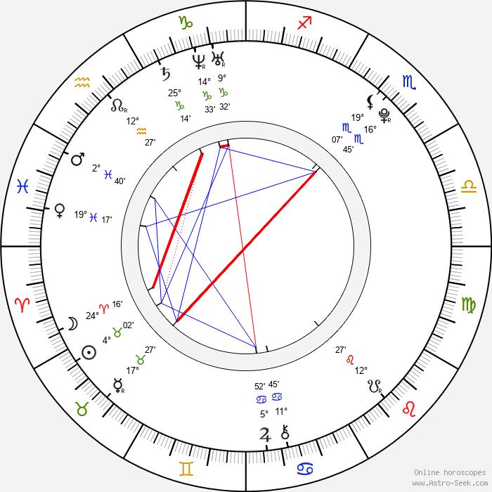 Mish Mosh - Birth horoscope chart