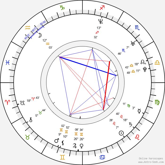 Misty May-Treanor - Birth horoscope chart