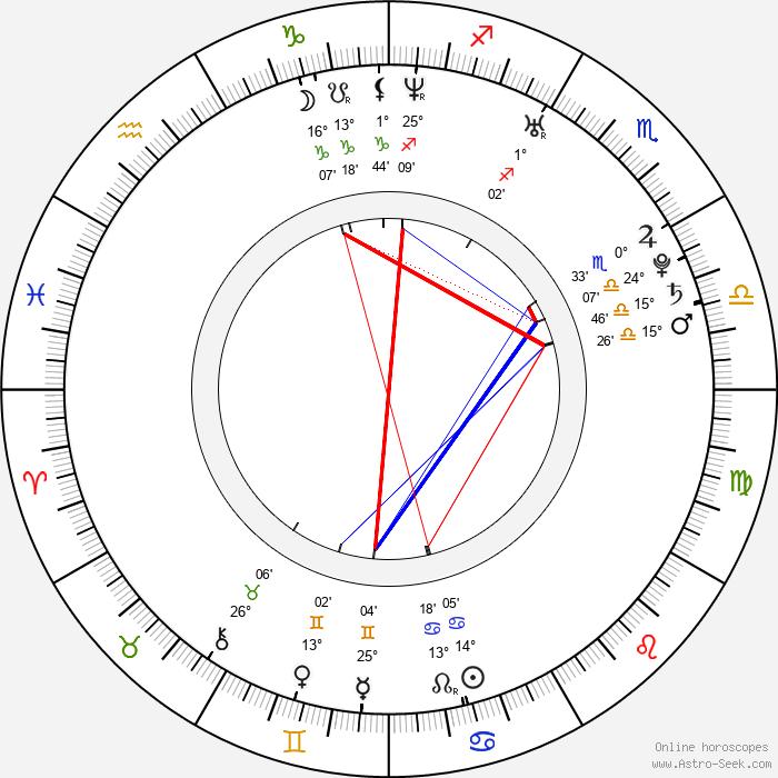 Misty Upham - Birth horoscope chart