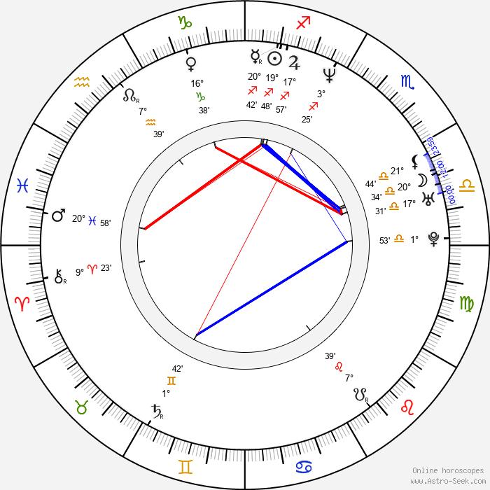 Mitch Davis - Birth horoscope chart