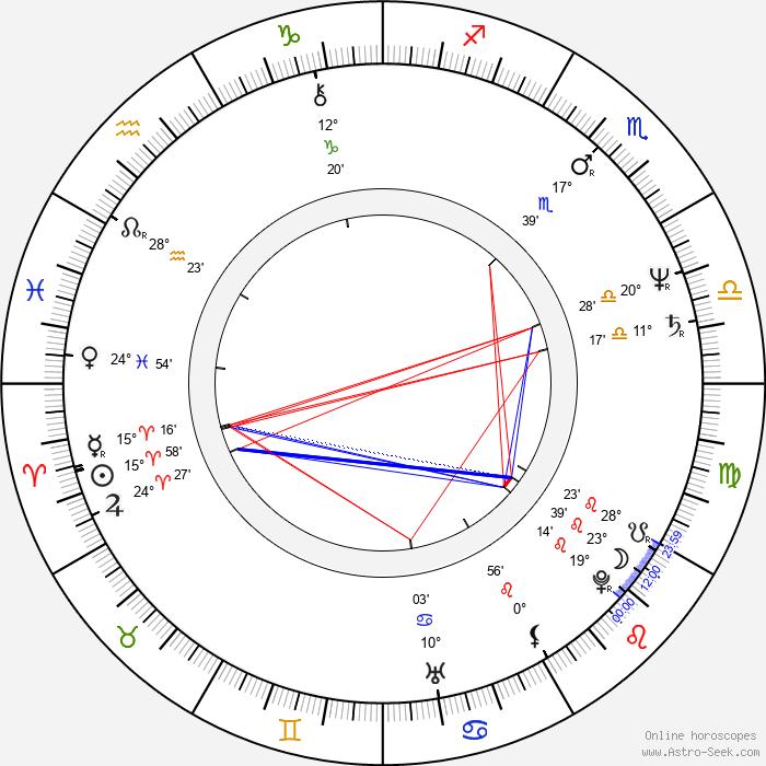 Mitch Pileggi - Birth horoscope chart