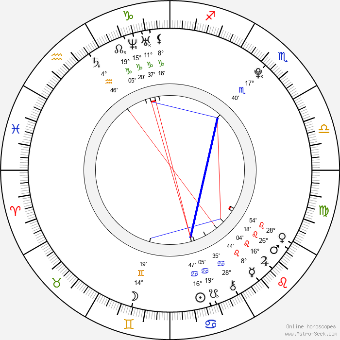 Mitchel Musso - Birth horoscope chart