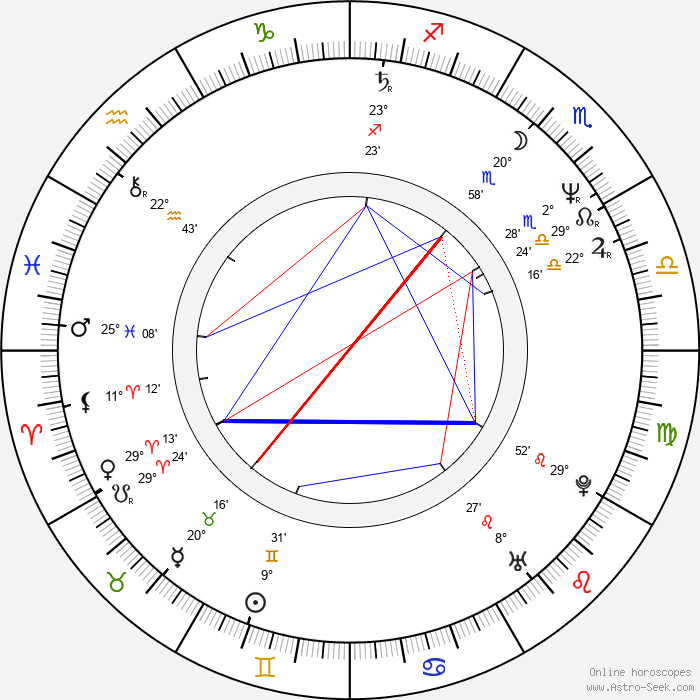 Mitchell Amundsen - Birth horoscope chart