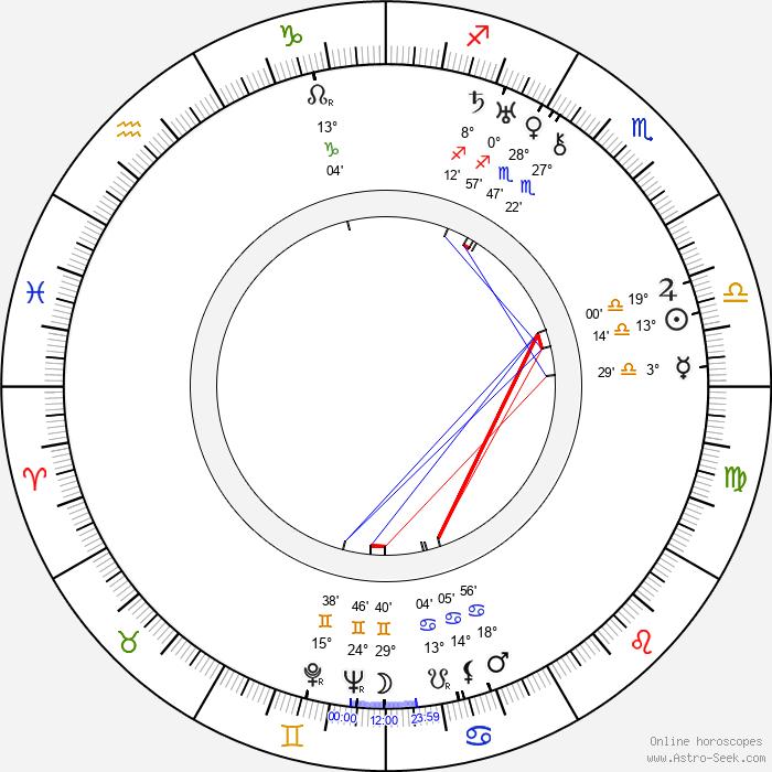 Mitchell Leisen - Birth horoscope chart