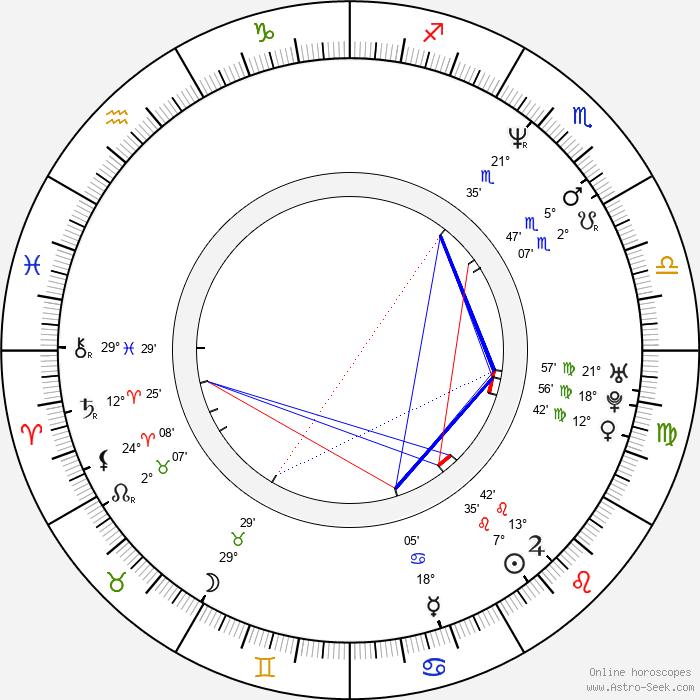 Mitsuo Iwata - Birth horoscope chart