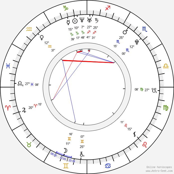 Miyavi Matsunoi - Birth horoscope chart