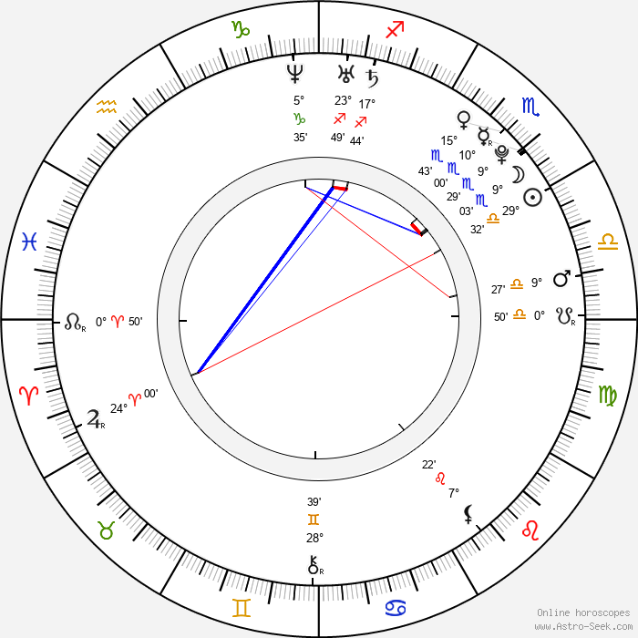 Miyuu Sawai - Birth horoscope chart