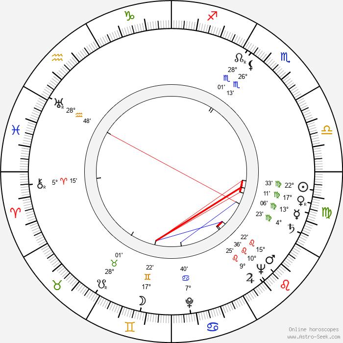 Mogens Wieth - Birth horoscope chart