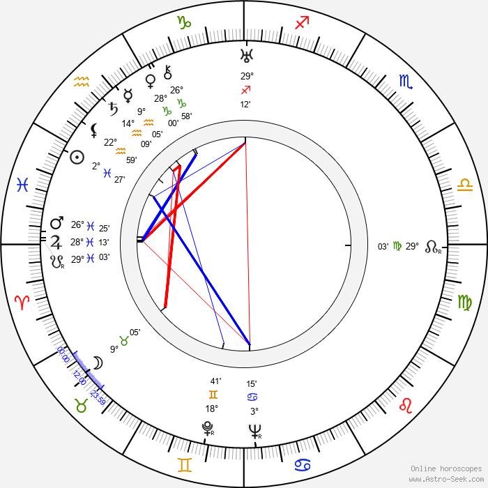 Mohamed Husen - Birth horoscope chart