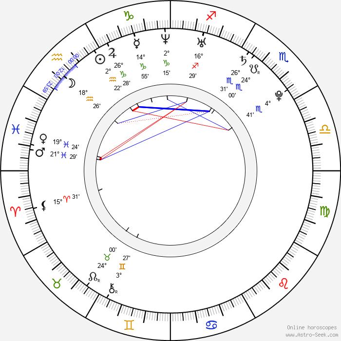 Mohamed Sissoko - Birth horoscope chart