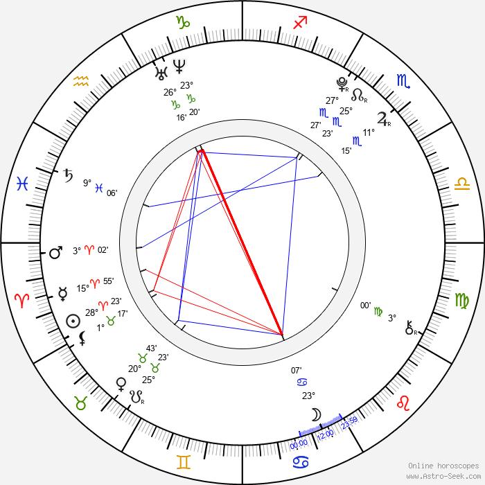 Moises Arias - Birth horoscope chart