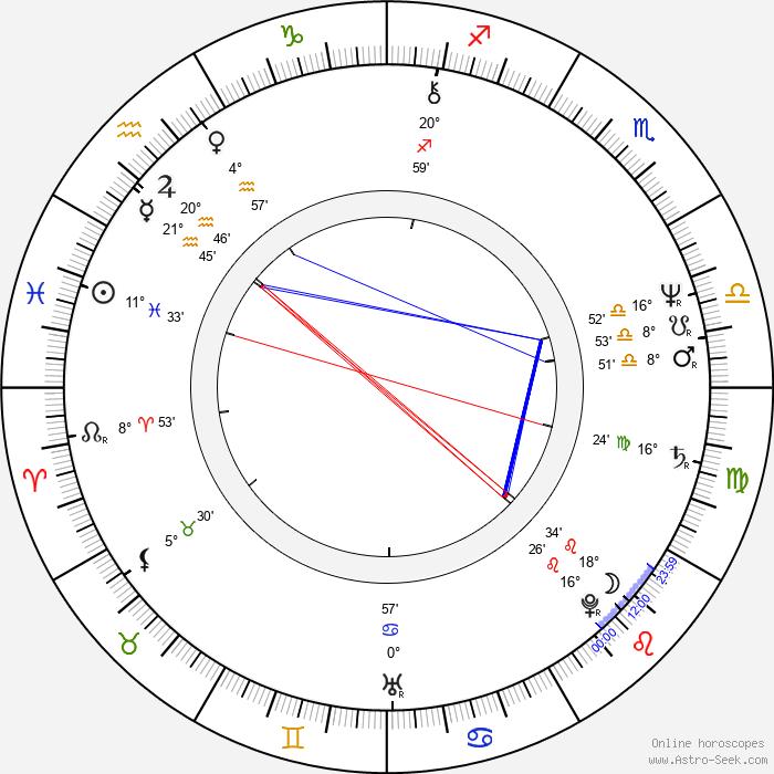 Molly Cheek - Birth horoscope chart