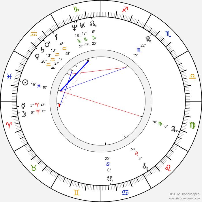 Momoko Tsugunaga - Birth horoscope chart