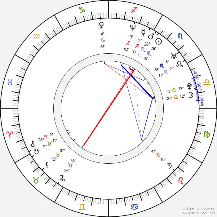 Mona Zaki - Birth horoscope chart