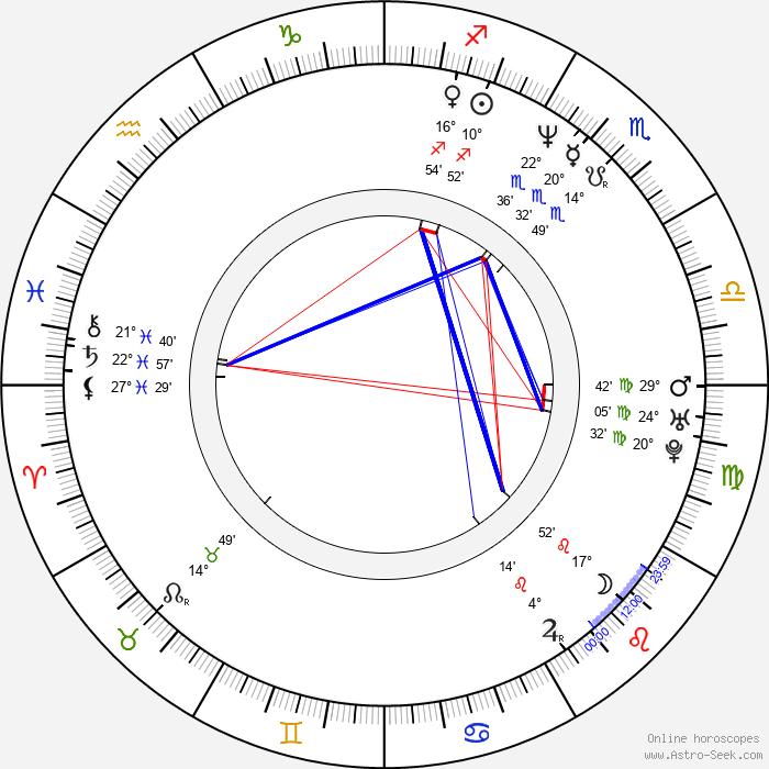 Monic Hendrickx - Birth horoscope chart