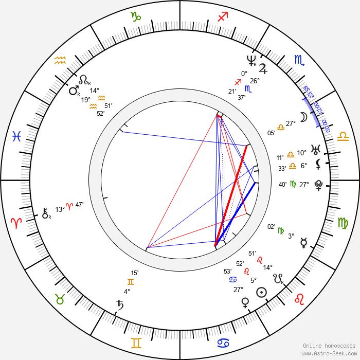 Monica Calhoun - Birth horoscope chart