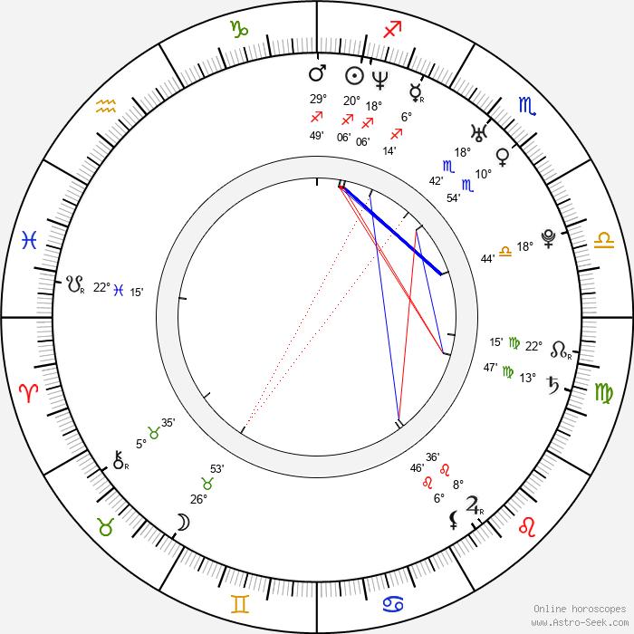 Monica Dean Bîrlădeanu - Birth horoscope chart