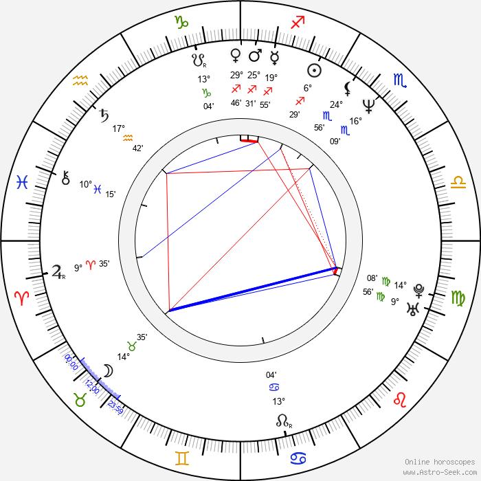 Monica Giuntini - Birth horoscope chart
