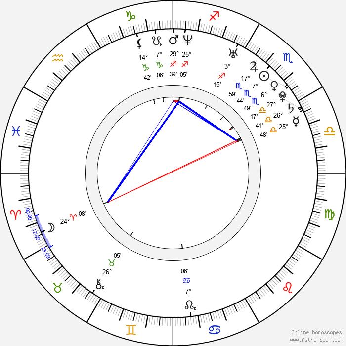 Monica Irimia - Birth horoscope chart