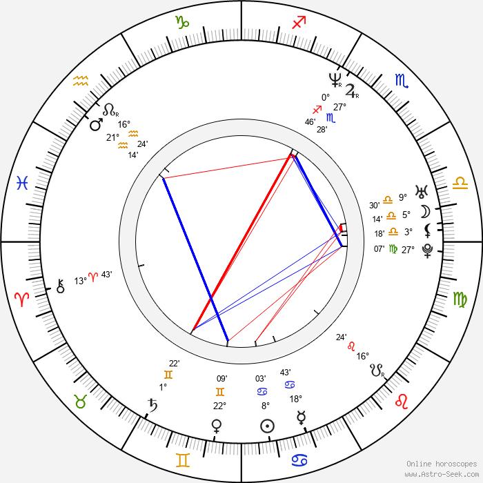 Monica Potter - Birth horoscope chart