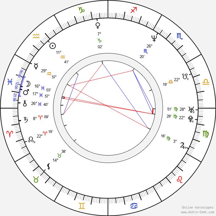Monika Bolly - Birth horoscope chart