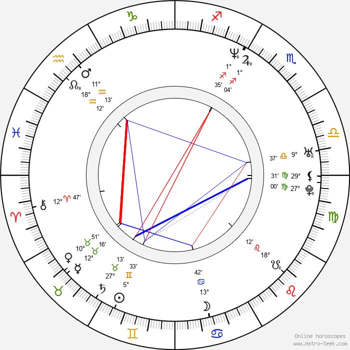 Monika Schnarre - Birth horoscope chart
