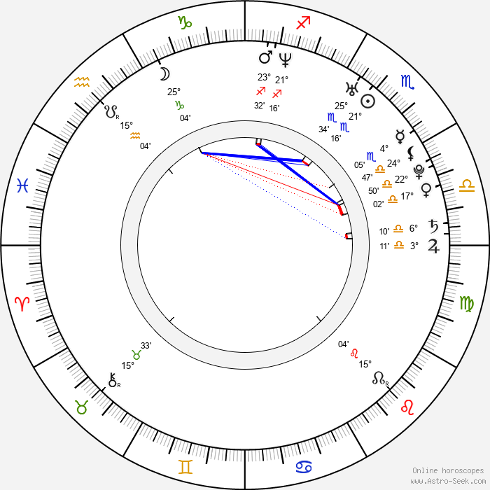 Monique Coleman - Birth horoscope chart
