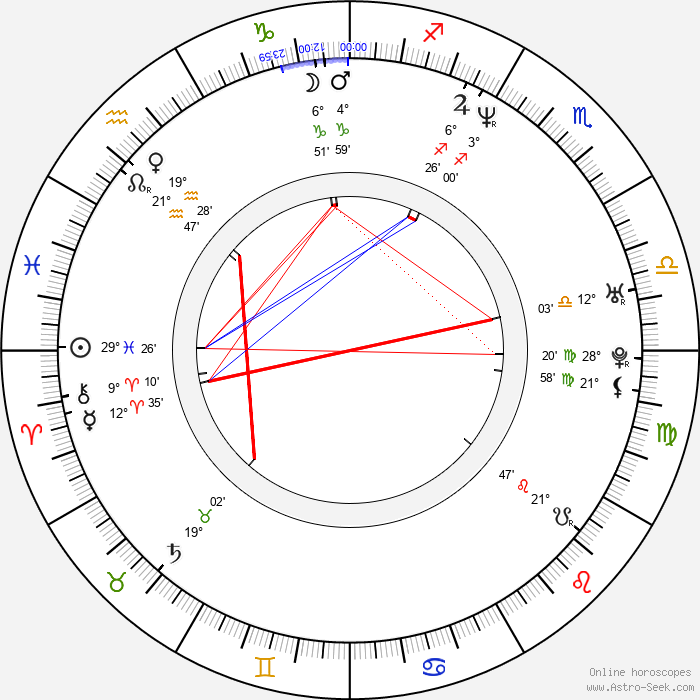 Monique Kavelaars - Birth horoscope chart