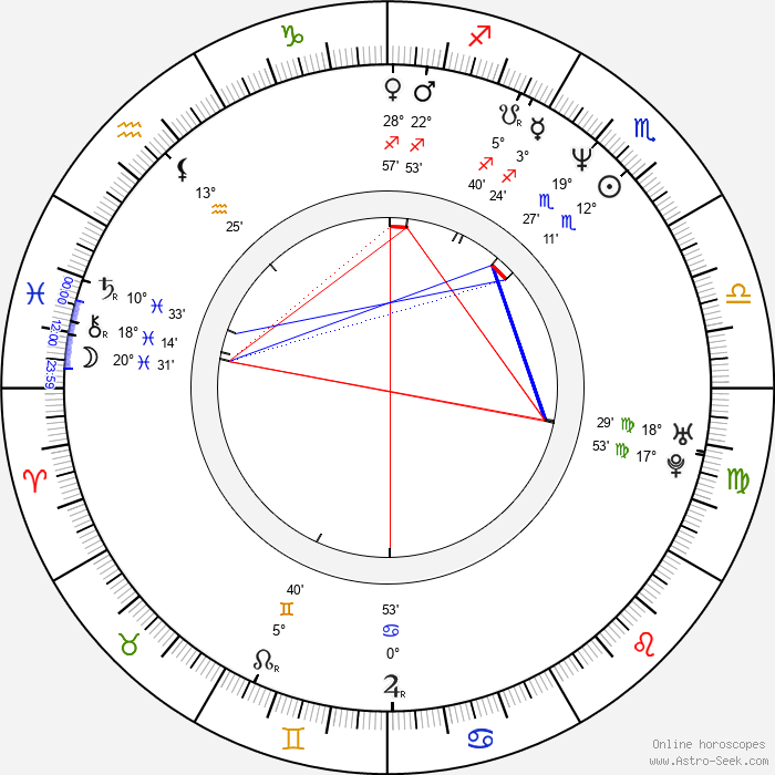 Monique Parent - Birth horoscope chart