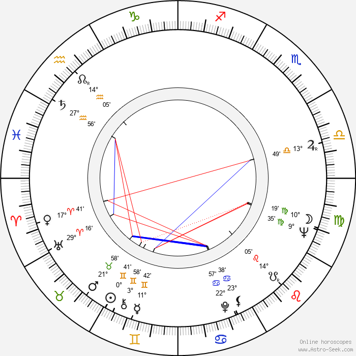 Monique Tarbès - Birth horoscope chart