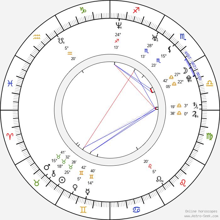 Monster Bobby - Birth horoscope chart