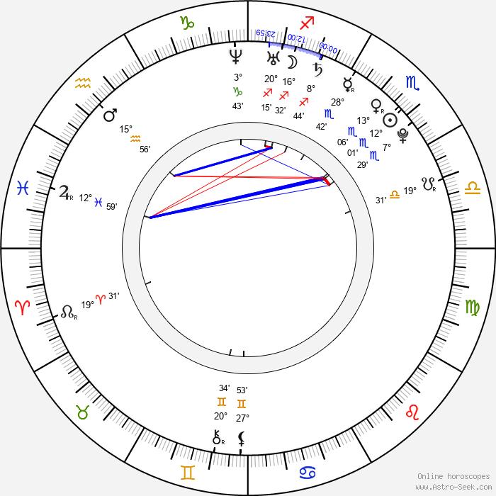 Montgomery Sutton - Birth horoscope chart