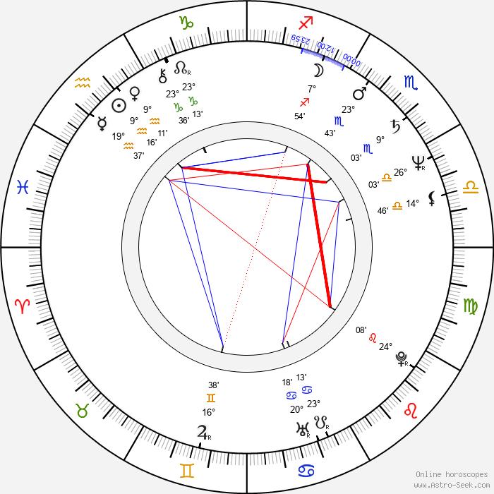 Mooji - Birth horoscope chart