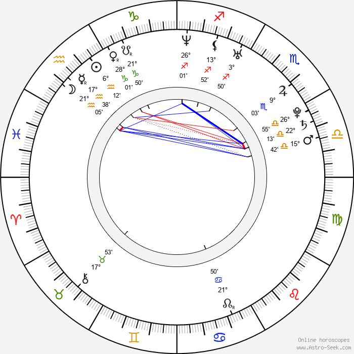 Moon Kana - Birth horoscope chart