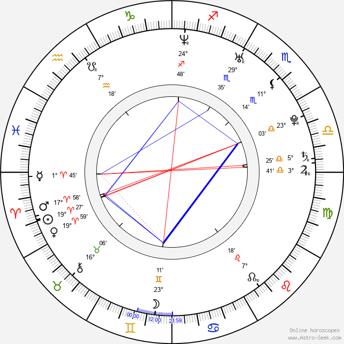 Moran Atias - Birth horoscope chart