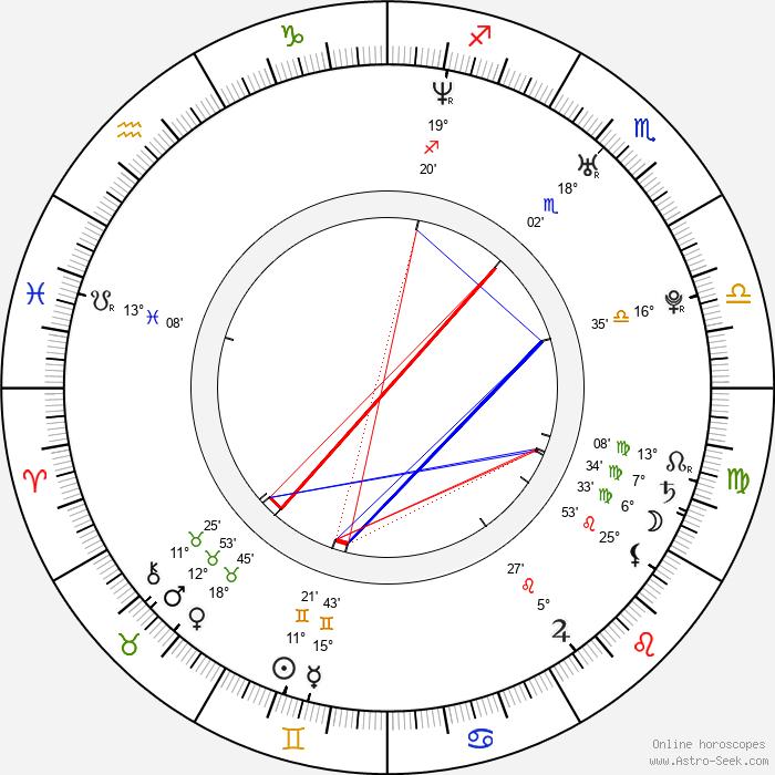 Morena Baccarin - Birth horoscope chart
