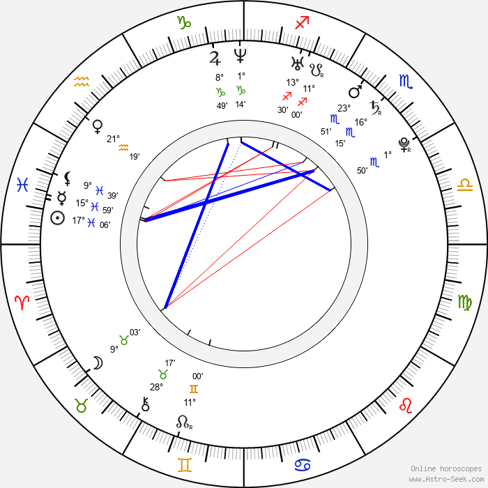 Morena - Birth horoscope chart